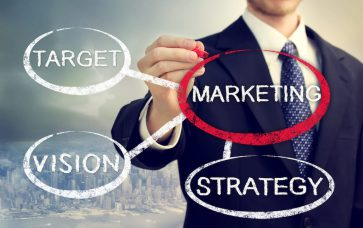 Successful & Simple Marketing Plans