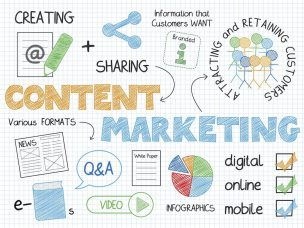 6 Reasons Why Content Marketing is Key to Building Your Brand