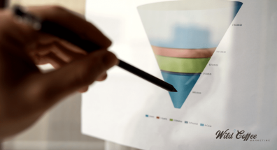 The Importance Of The Marketing Funnel